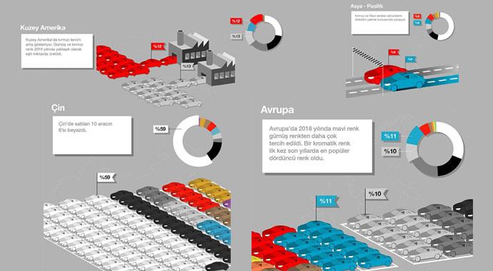 BASF, 2018 otomotiv renklerini analiz etti