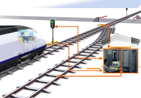 Hattın modernizasyonunu Alstom yapacak